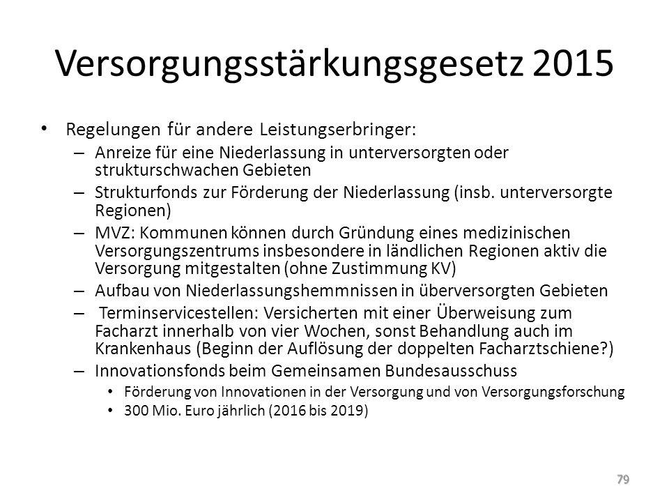 Versorgungsstärkungsgesetz 2015