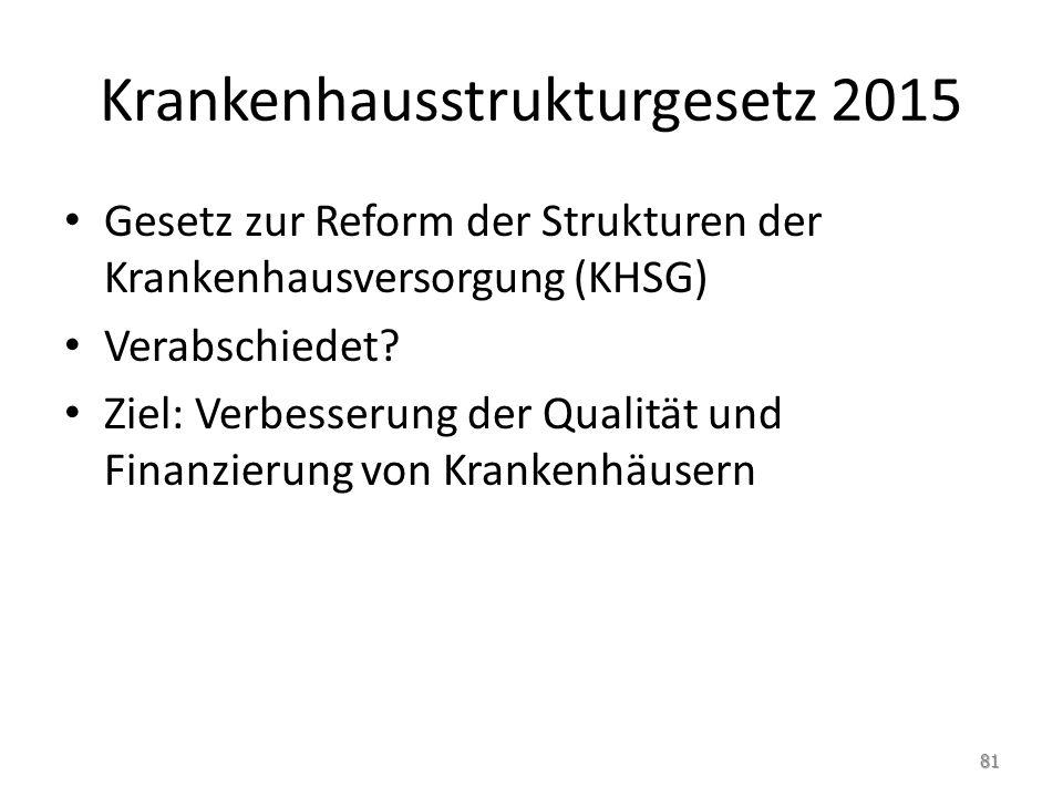 Krankenhausstrukturgesetz 2015