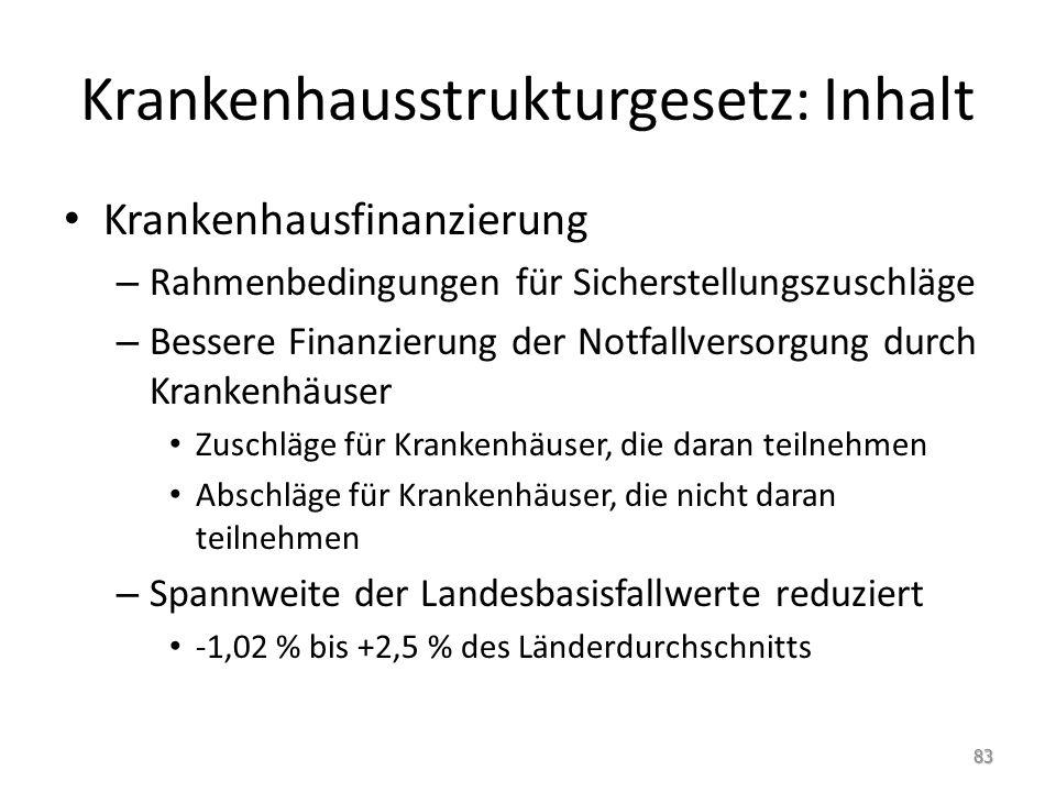 Krankenhausstrukturgesetz: Inhalt