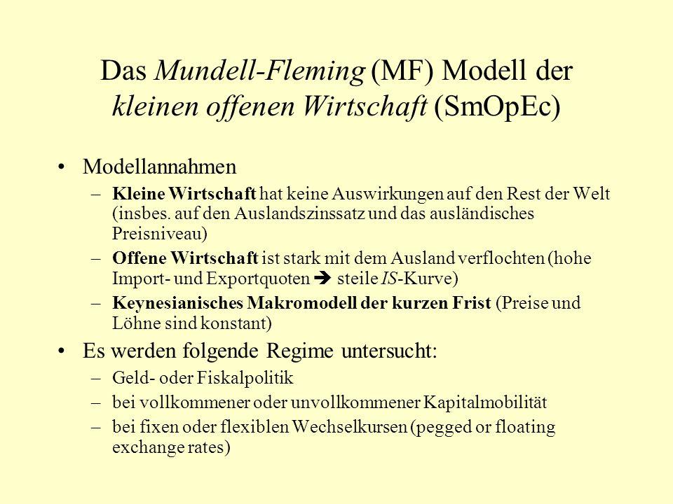 Das Mundell-Fleming (MF) Modell der kleinen offenen Wirtschaft (SmOpEc)