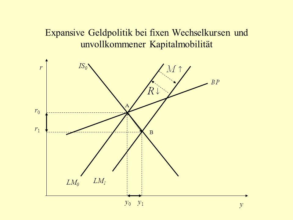 Expansive Geldpolitik bei fixen Wechselkursen und unvollkommener Kapitalmobilität