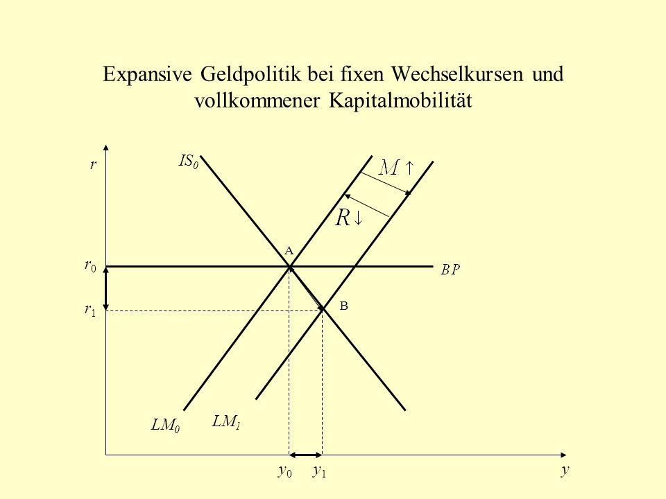 Expansive Geldpolitik bei fixen Wechselkursen und vollkommener Kapitalmobilität