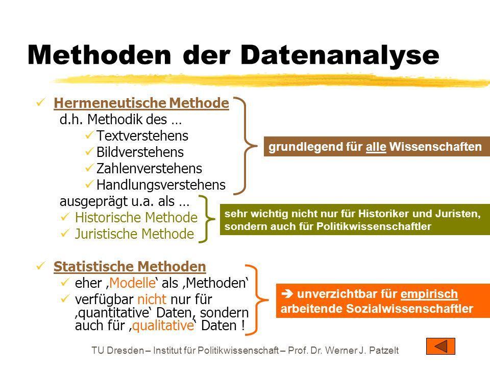 Methoden der Datenanalyse
