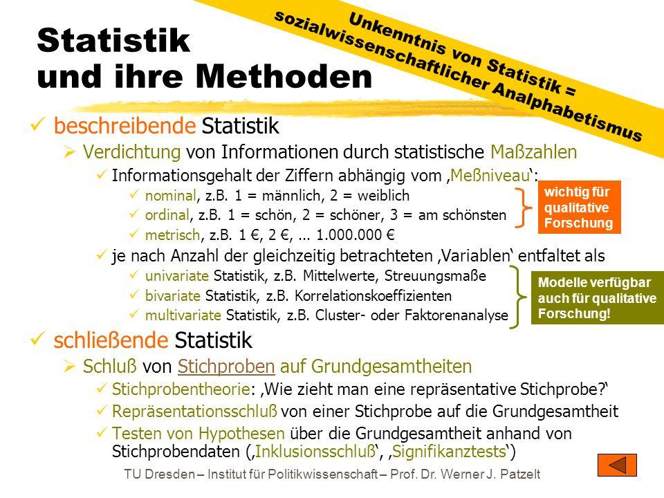 Statistik und ihre Methoden
