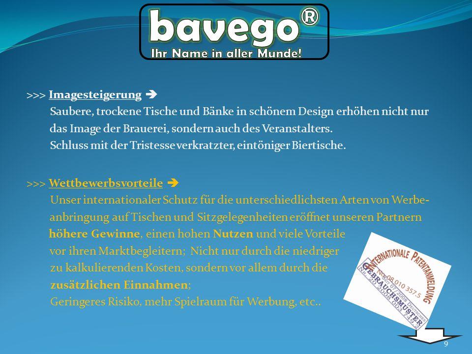 bavego® Ihr Name in aller Munde! >>> Imagesteigerung 