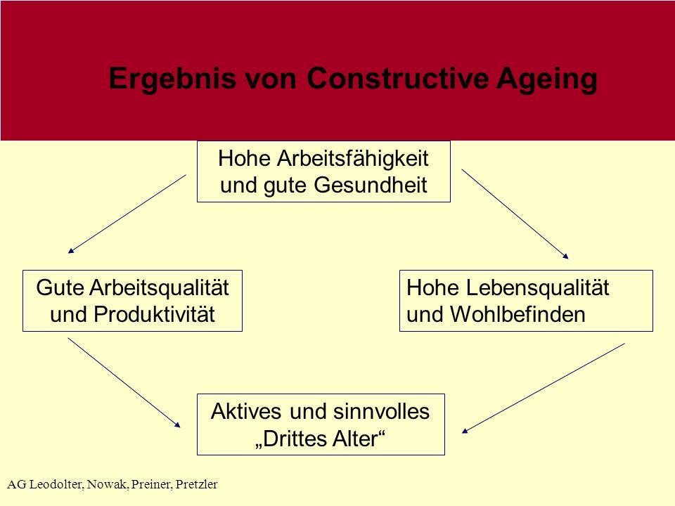 Ergebnis von Constructive Ageing