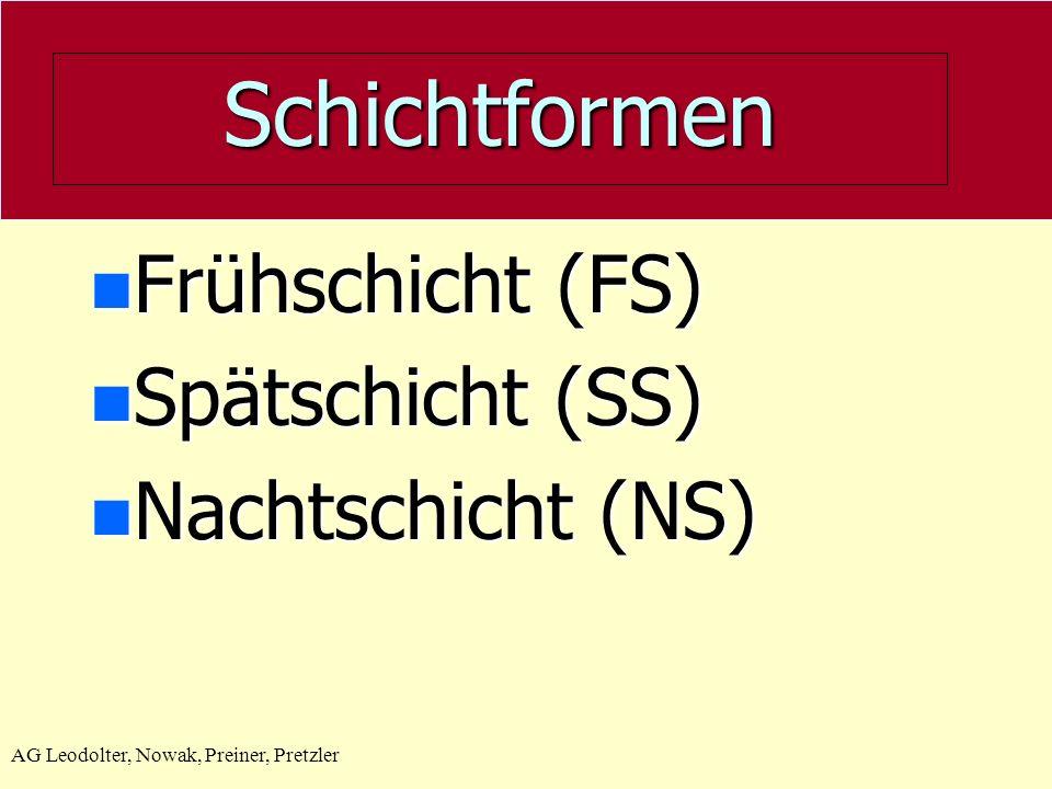 Schichtformen Frühschicht (FS) Spätschicht (SS) Nachtschicht (NS)