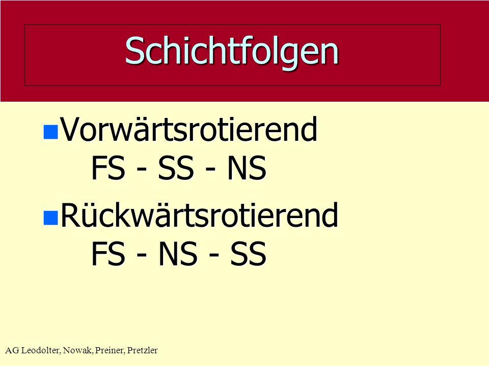 Schichtfolgen Vorwärtsrotierend FS - SS - NS