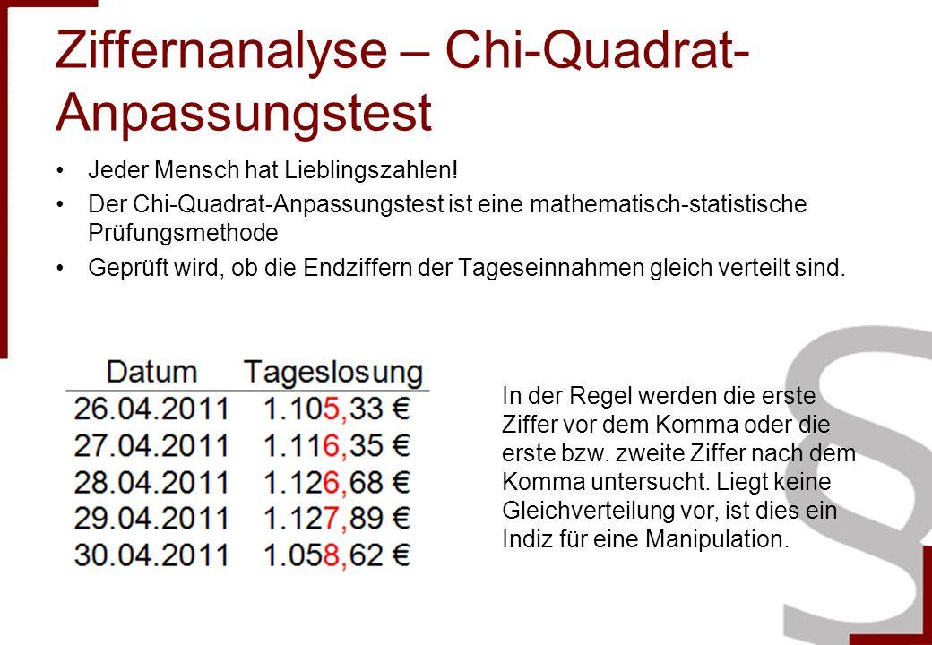Ziffernanalyse – Chi-Quadrat-Anpassungstest