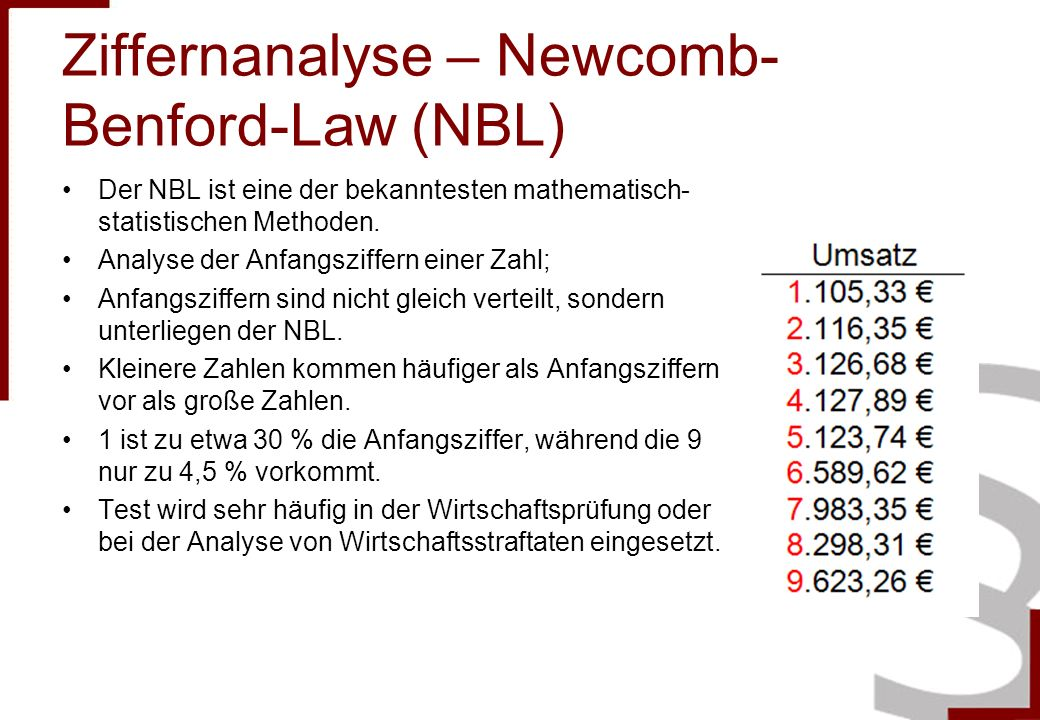 Ziffernanalyse – Newcomb-Benford-Law (NBL)