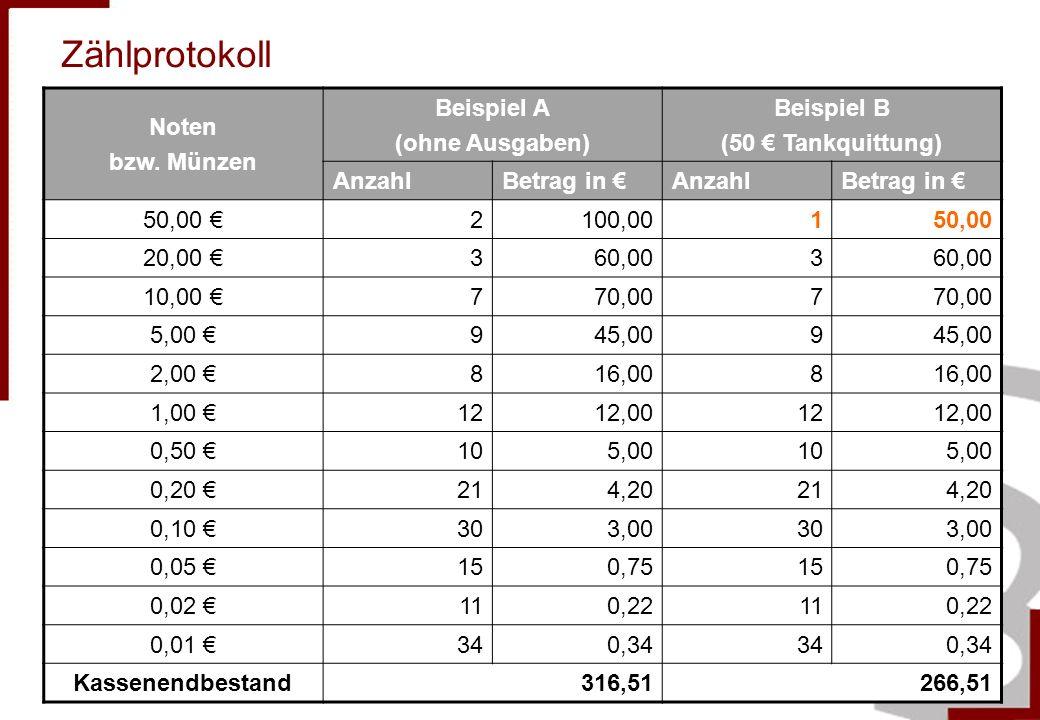 Zählprotokoll Noten bzw. Münzen Beispiel A (ohne Ausgaben) Beispiel B