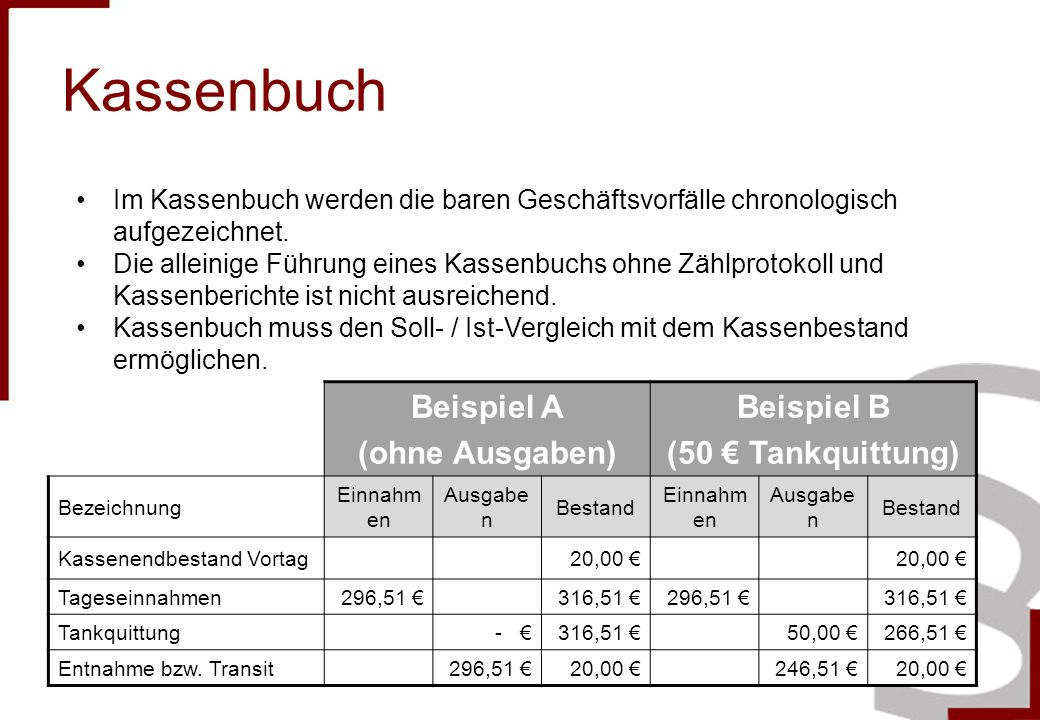 Kassenbuch Beispiel A (ohne Ausgaben) Beispiel B (50 € Tankquittung)
