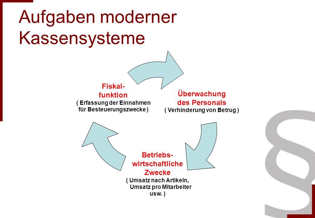 Aufgaben moderner Kassensysteme
