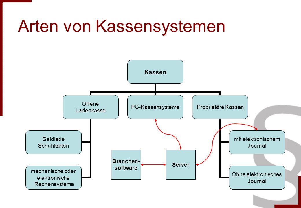 Arten von Kassensystemen