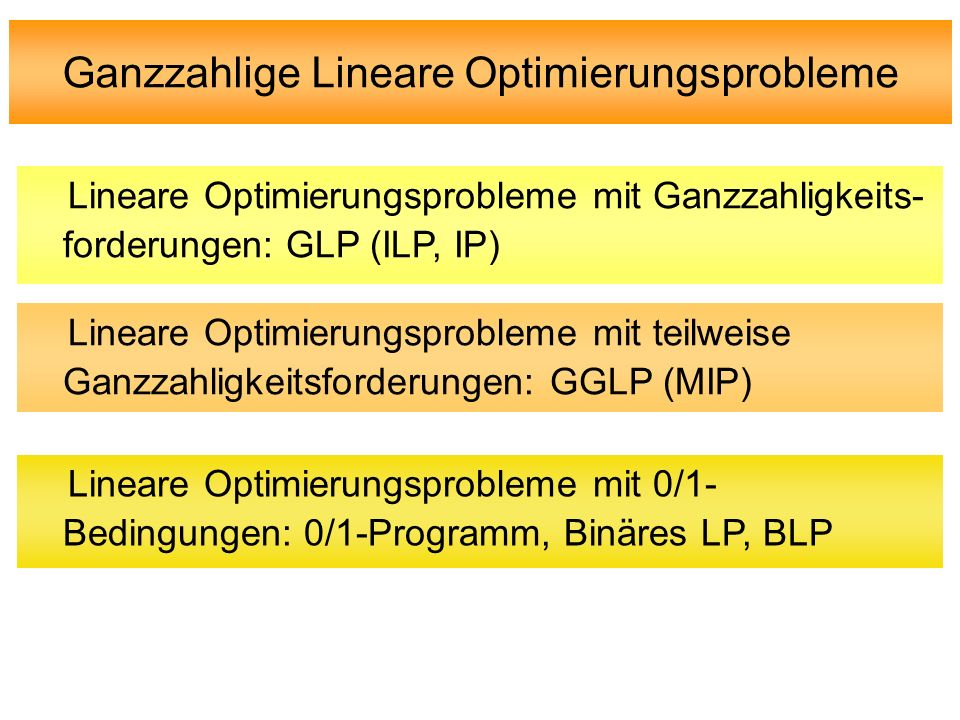 Ganzzahlige Lineare Optimierungsprobleme