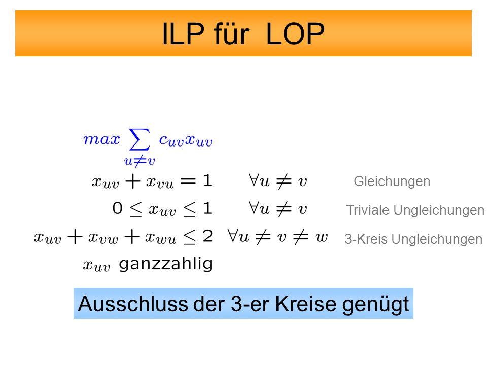 ILP für LOP Ausschluss der 3-er Kreise genügt Gleichungen