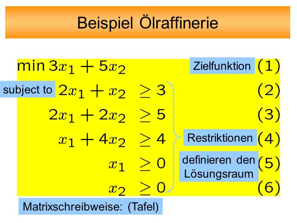 Beispiel Ölraffinerie