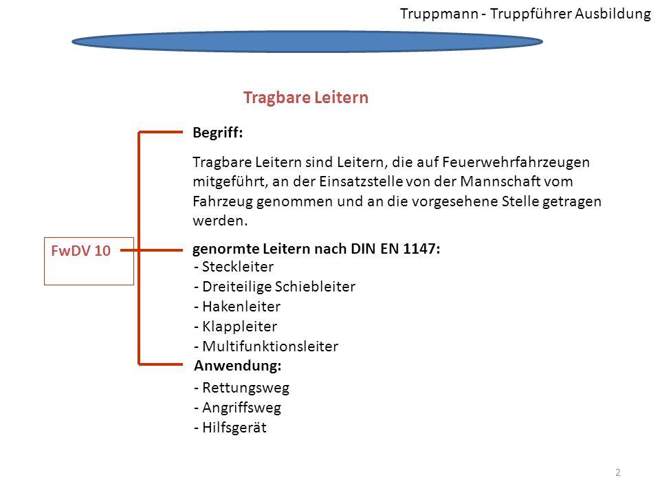 Tragbare Leitern Truppmann - Truppführer Ausbildung Begriff: