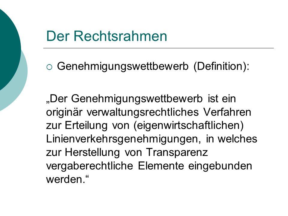 Der Rechtsrahmen Genehmigungswettbewerb (Definition):