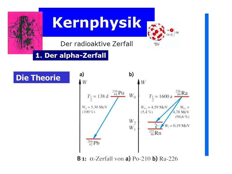Kernphysik Der radioaktive Zerfall 1. Der alpha-Zerfall Die Theorie