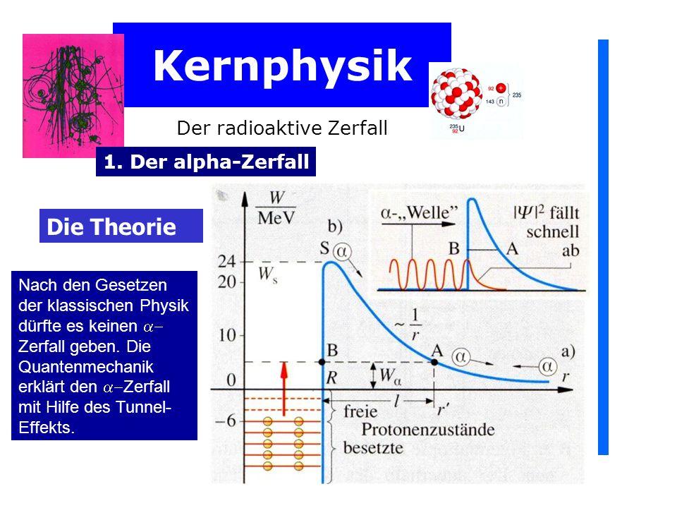 Kernphysik Die Theorie Der radioaktive Zerfall 1. Der alpha-Zerfall