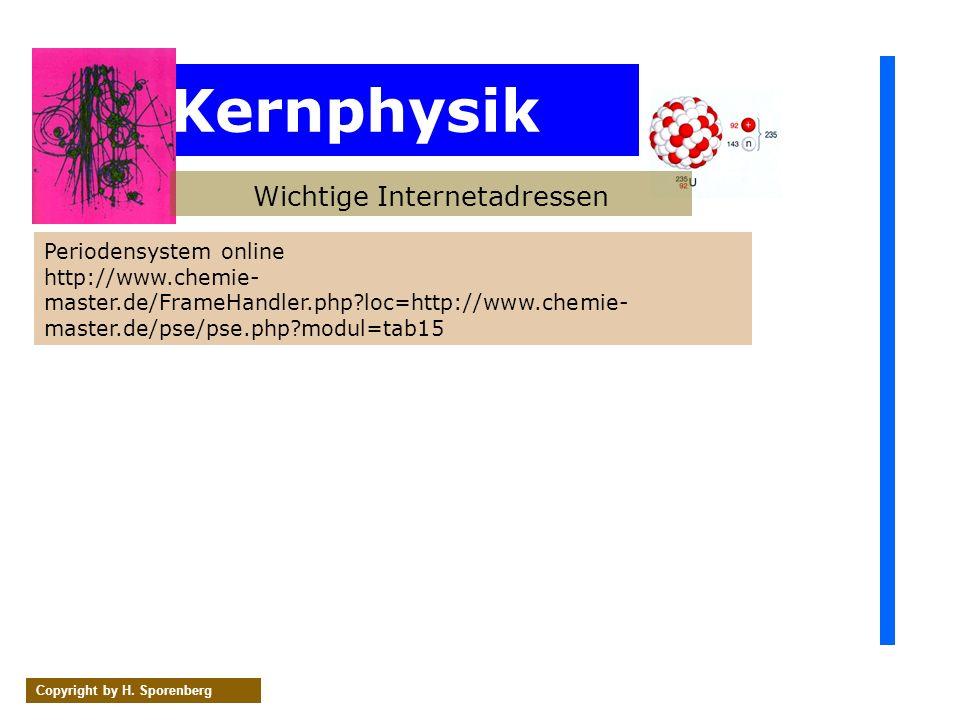 Wichtige Internetadressen