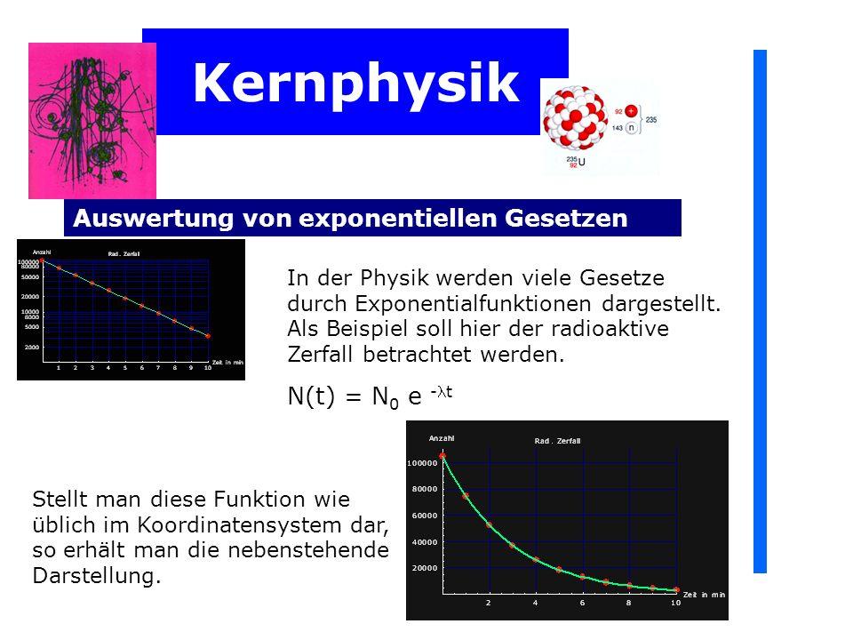 Kernphysik Auswertung von exponentiellen Gesetzen N(t) = N0 e -t