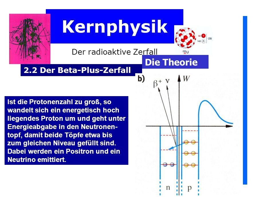 Kernphysik Die Theorie Der radioaktive Zerfall