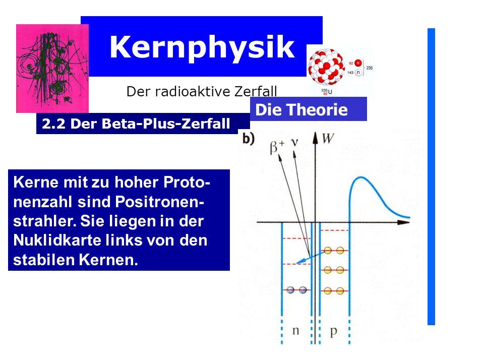 Kernphysik Die Theorie