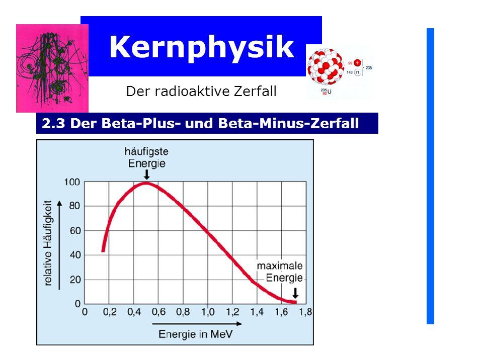 Kernphysik Der radioaktive Zerfall