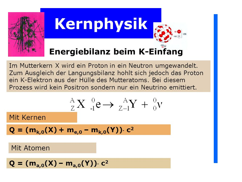 Kernphysik Energiebilanz beim K-Einfang Mit Kernen