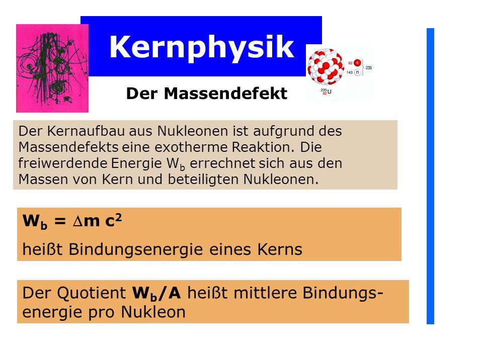 Kernphysik Der Massendefekt Wb = m c2