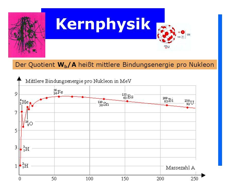 Kernphysik Der Quotient Wb/A heißt mittlere Bindungsenergie pro Nukleon