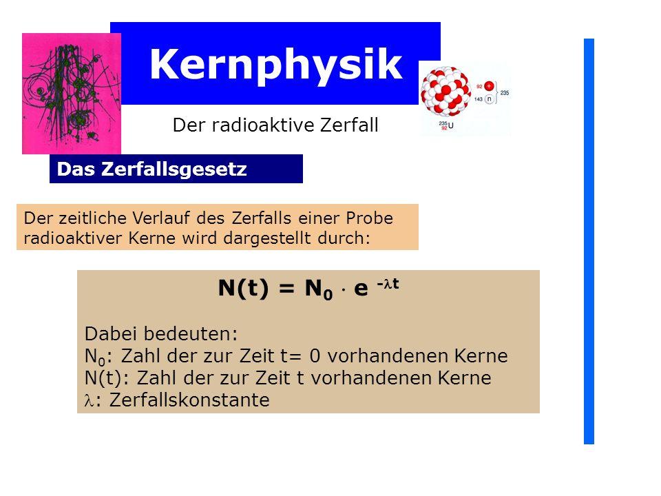 Kernphysik N(t) = N0  e -t Der radioaktive Zerfall