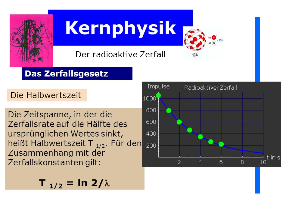 Kernphysik T 1/2 = ln 2/ Der radioaktive Zerfall Das Zerfallsgesetz