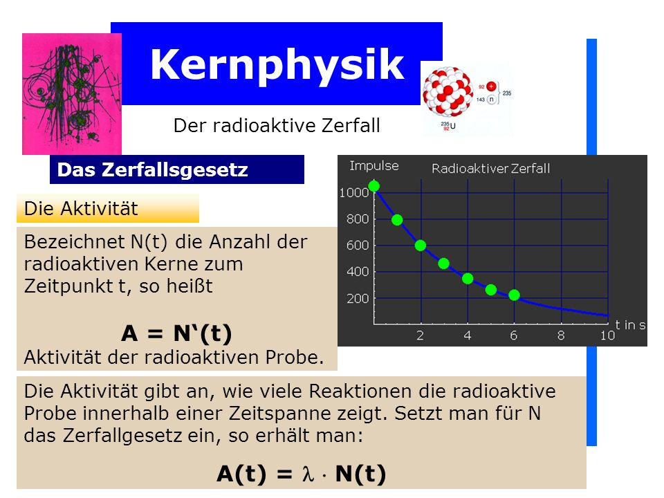 Kernphysik A = N'(t) A(t) =   N(t) Der radioaktive Zerfall