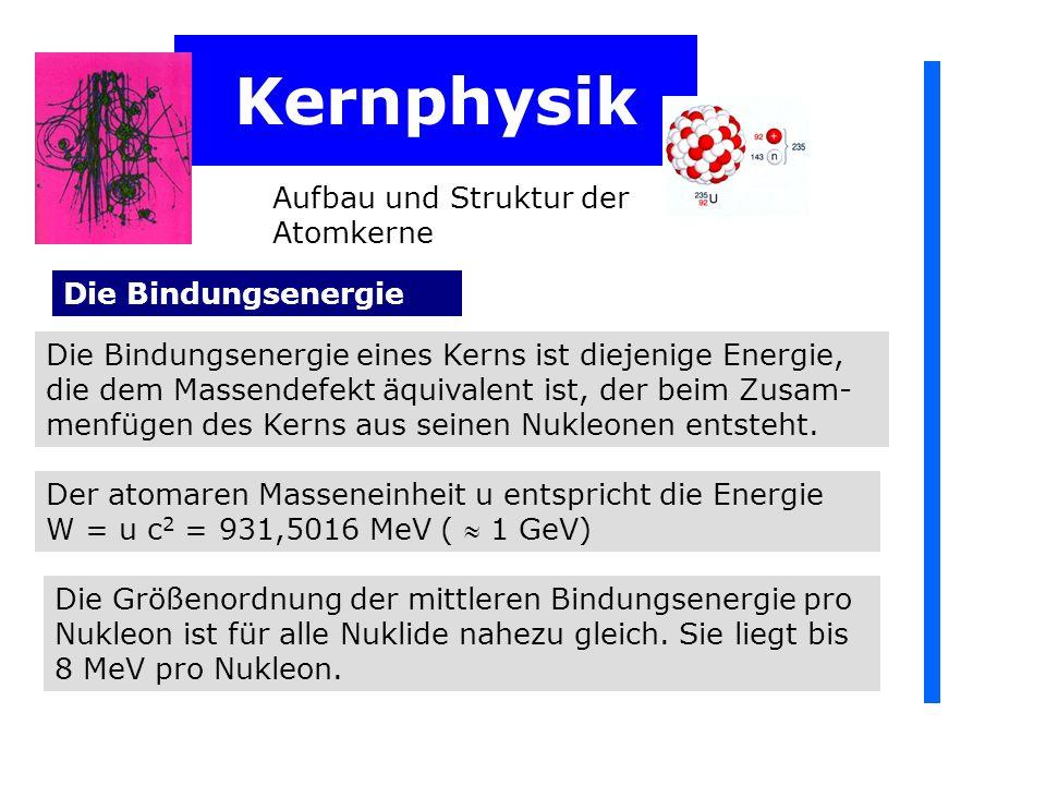 Kernphysik Aufbau und Struktur der Atomkerne Die Bindungsenergie