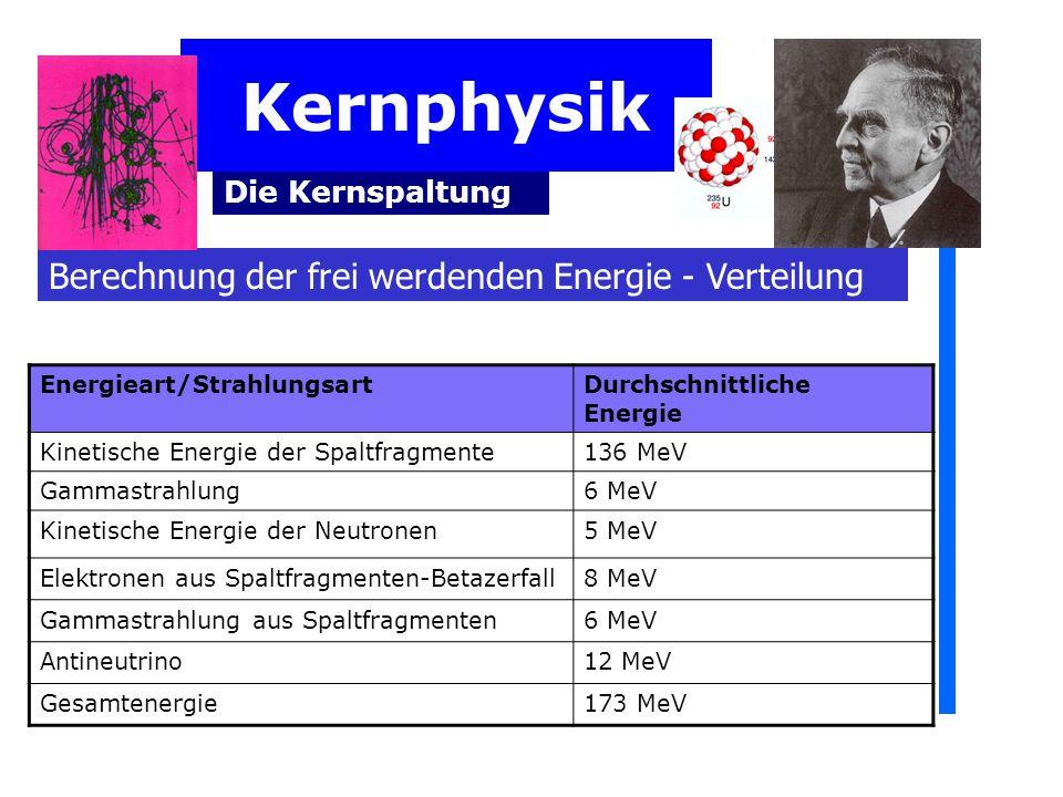 Kernphysik Berechnung der frei werdenden Energie - Verteilung
