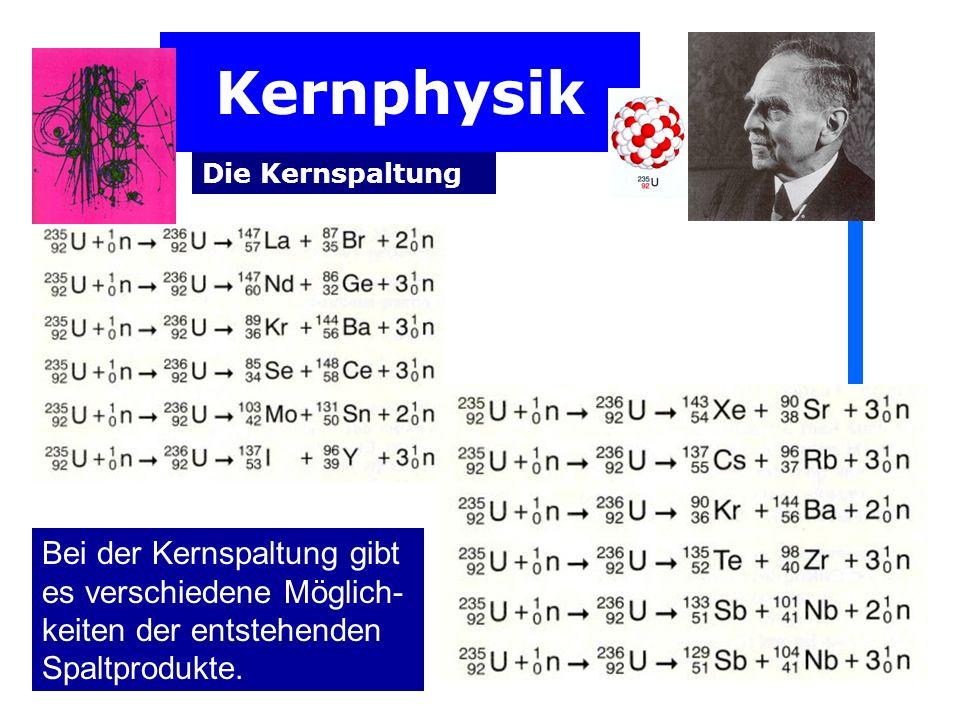 Kernphysik Die Kernspaltung.