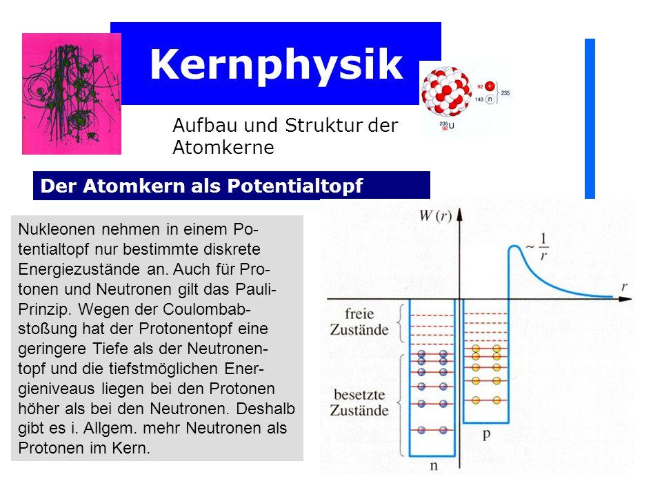 Kernphysik Aufbau und Struktur der Atomkerne