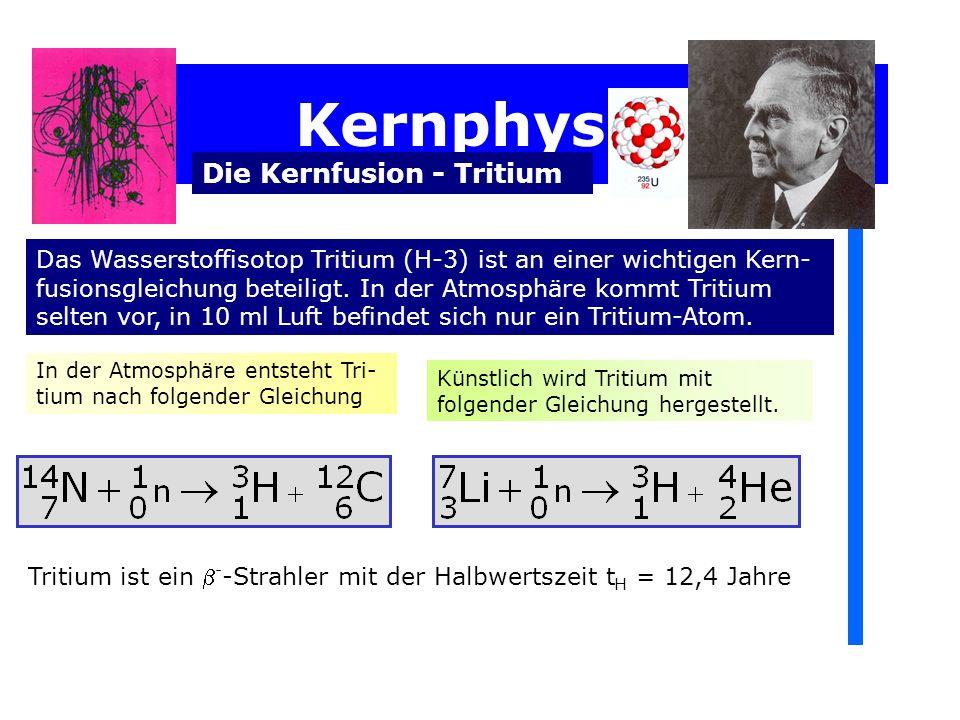 Kernphysik Die Kernfusion - Tritium