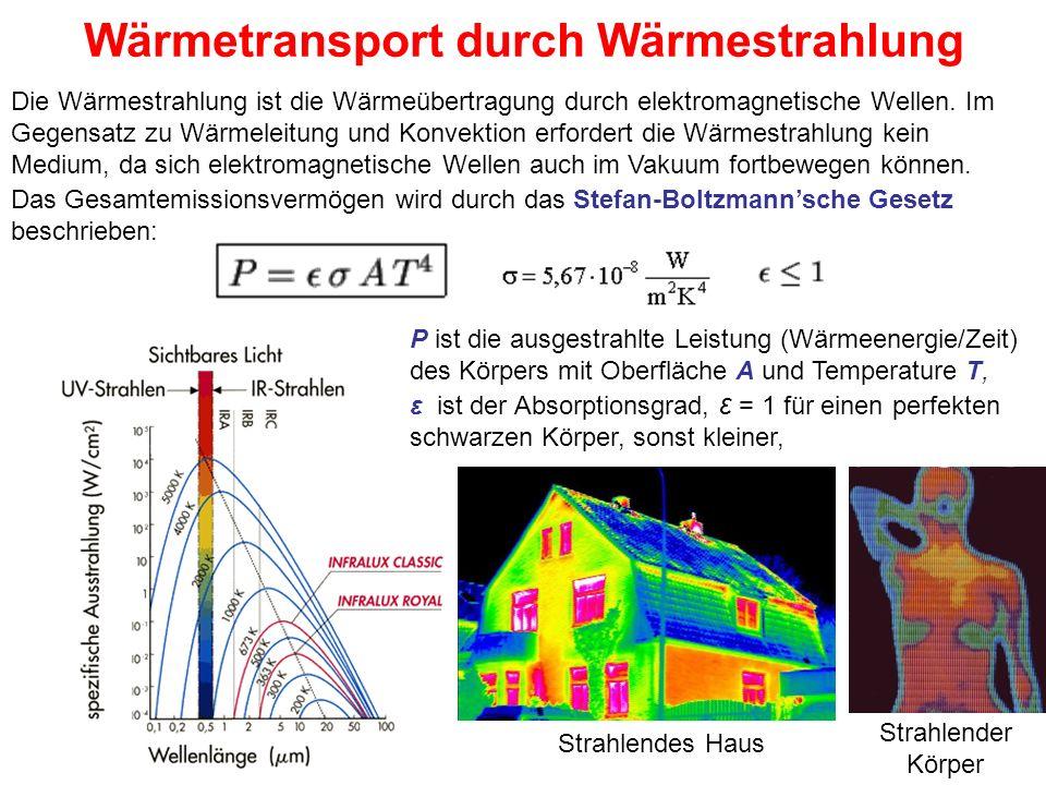Wärmetransport durch Wärmestrahlung