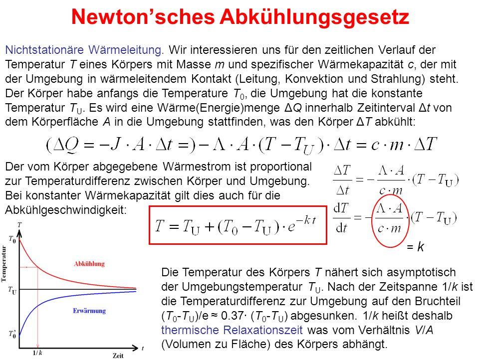 Newton'sches Abkühlungsgesetz