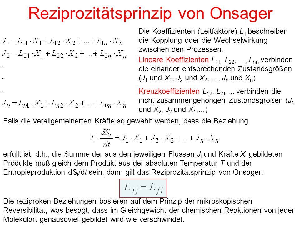 Reziprozitätsprinzip von Onsager