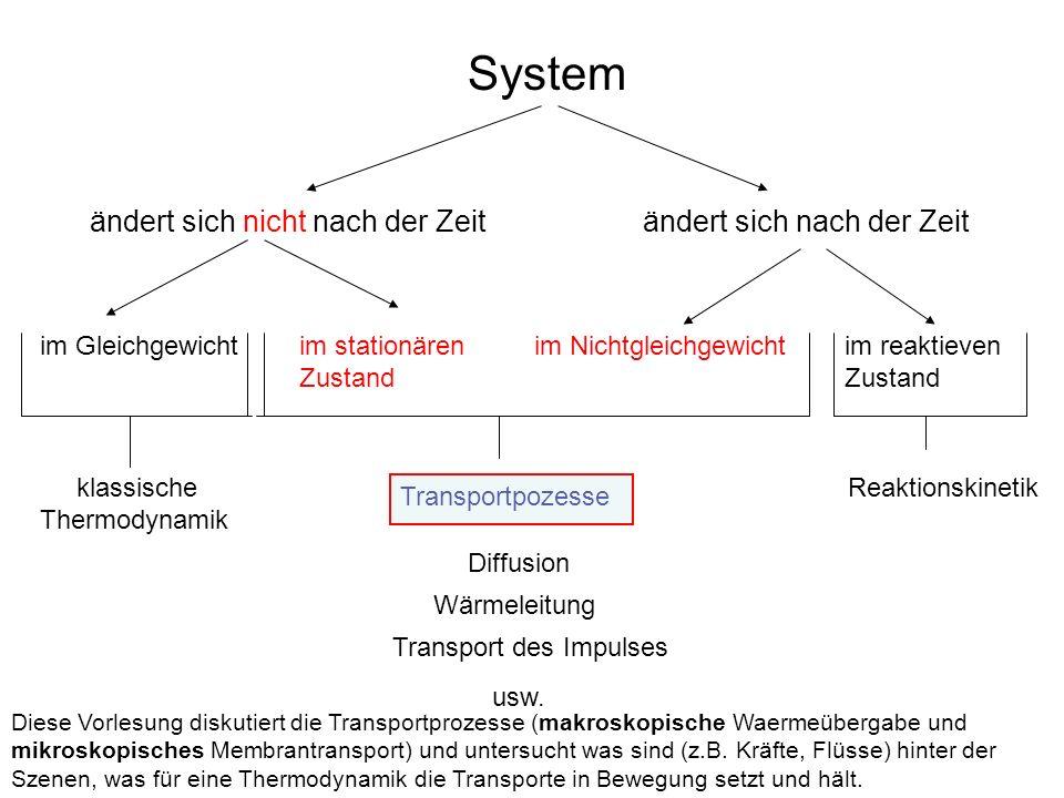 System ändert sich nicht nach der Zeit ändert sich nach der Zeit