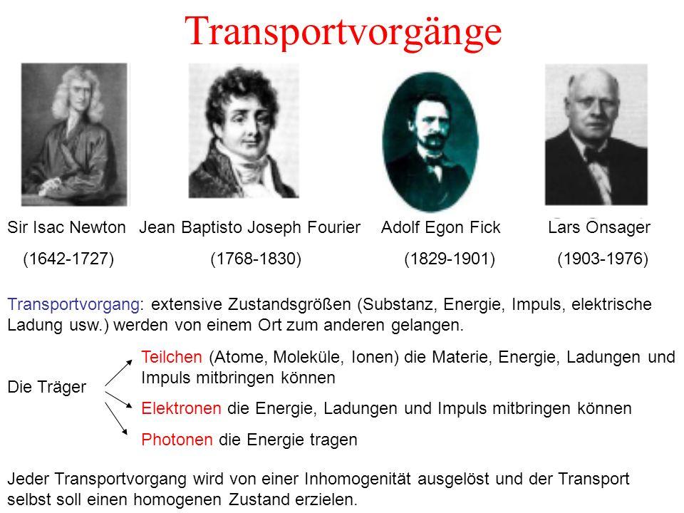 Transportvorgänge Sir Isac Newton (1642-1727)