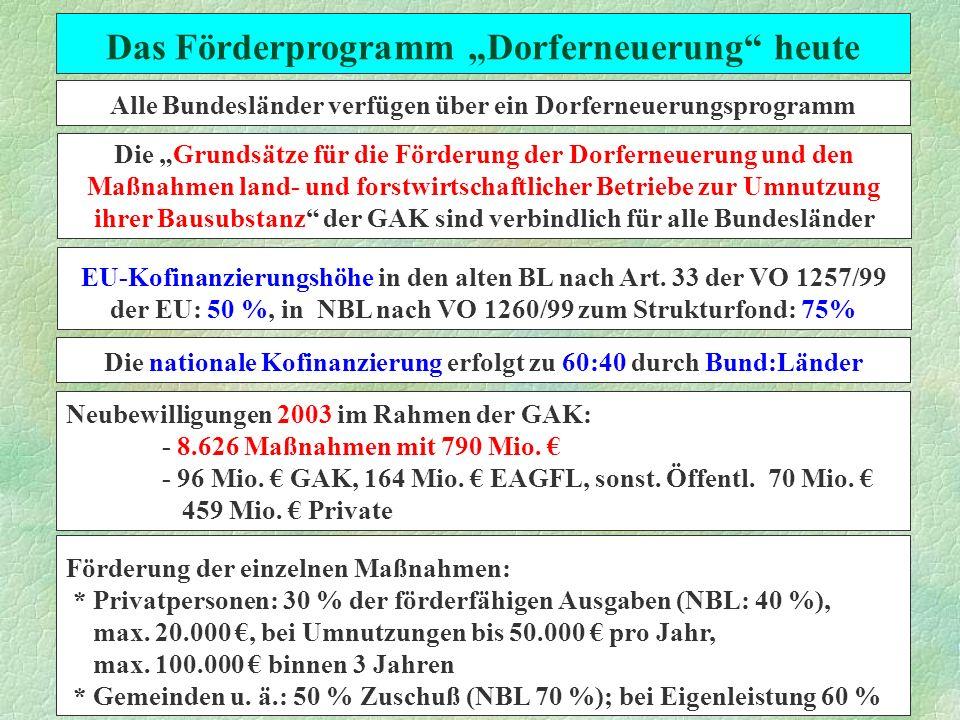 """Das Förderprogramm """"Dorferneuerung heute"""
