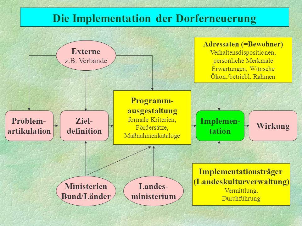 Die Implementation der Dorferneuerung