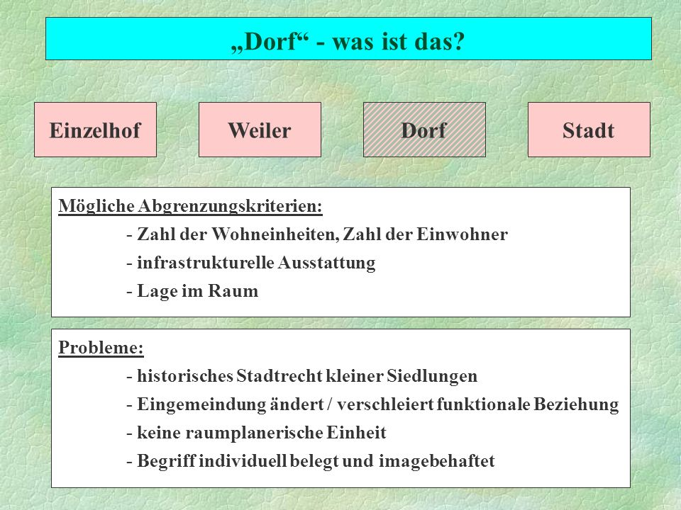 """""""Dorf - was ist das Einzelhof Weiler Dorf Stadt"""