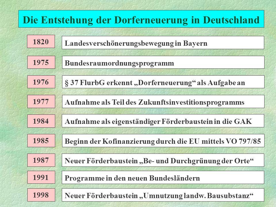 Die Entstehung der Dorferneuerung in Deutschland